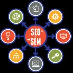 SEO_and_SEM